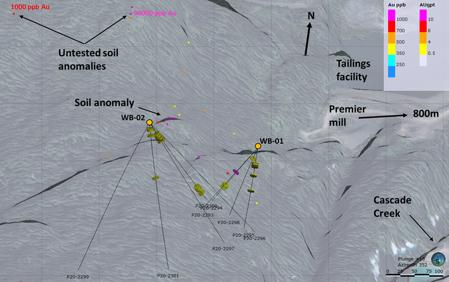 Ascot Resources drill holes at Woodbine